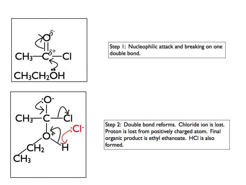 nuc-add-elim-alcohol-copy-001