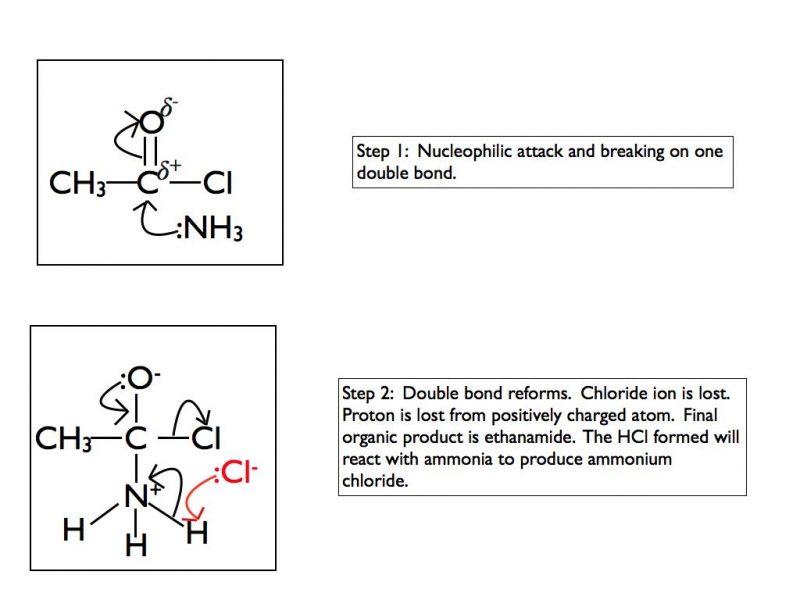 nuc-add-elim-ammonia-copy-001
