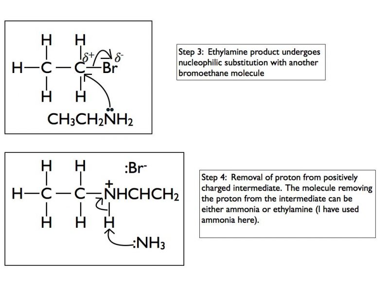 nuc-sub-of-halogenoalkane-by-ammonia-2corrected-001