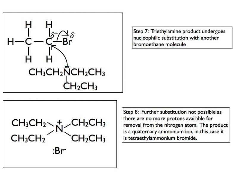 nuc-sub-of-halogenoalkane-by-ammonia-final-steps-copy-002