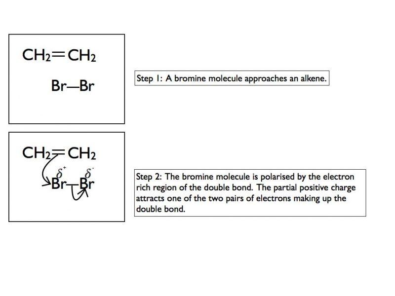 electrophilic-addition-001