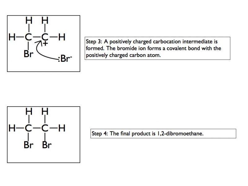 electrophilic-addition-002
