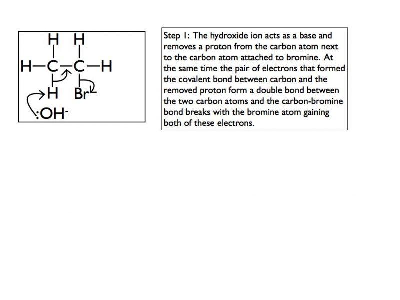 elimination-of-halogenoalkanes-001
