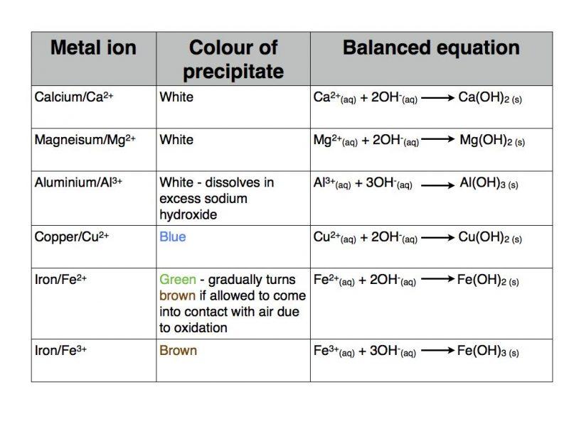 metal-hydroxide-tests-copy-001