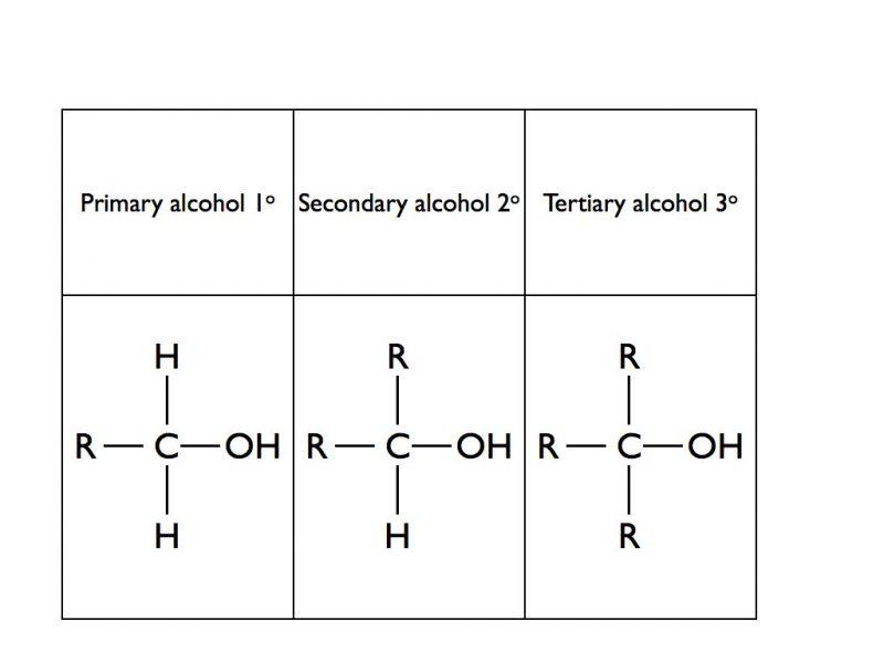 pst-alcohols-jpg-001
